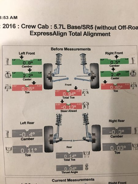How Much Is A Wheel Alignment >> Alignment specs   Toyota Tundra Forum